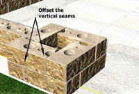 Offset the Vertical Seams