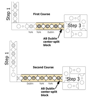Figure 3: First Wall Panel Course Layout