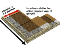 Geogrid on Outside 90° Corners