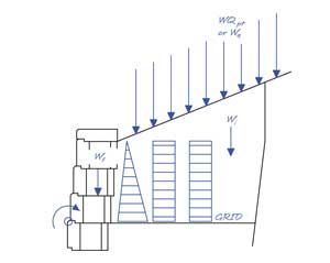 Top of Wall Stability Diagram