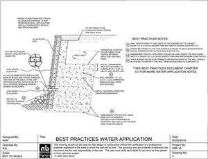 typical water management