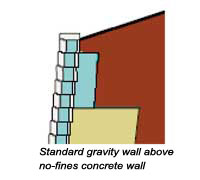Standard gravity wall above no-fines concrete wall